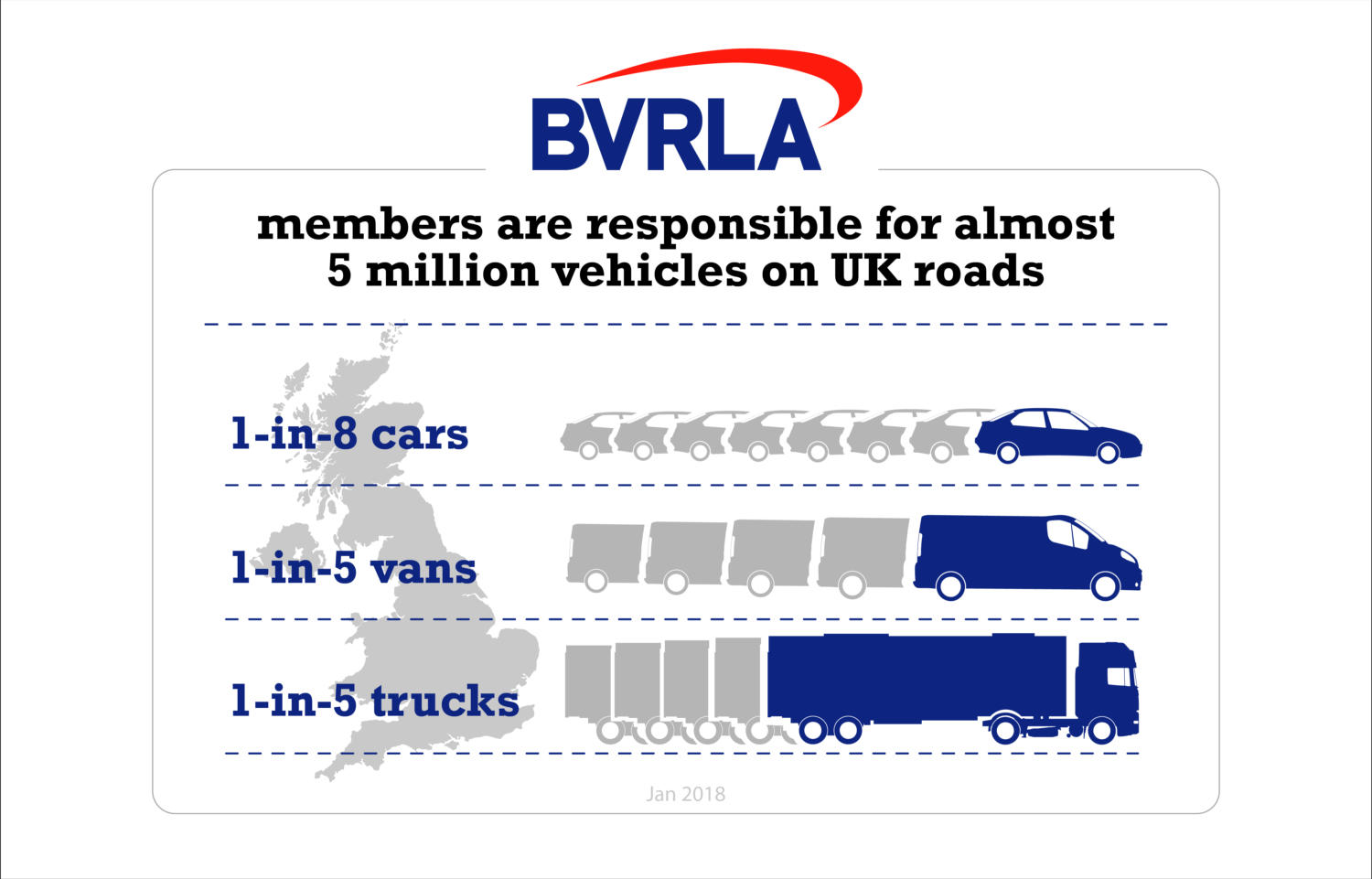 BVRLA in Numbers